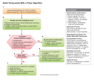 2010-Integrated_Updated-Circulation-ACLS-Tachycardia-Algorithm