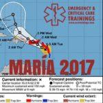 58: Huracán María